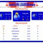 Lộ diện quán quân CodeGym leaderboard tháng 5/2019
