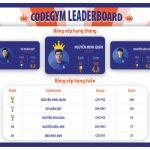 Vinh danh top 3 CodeGym leaderboard tháng 6/2019