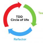 TDD – Hướng phát triển kiểm thử