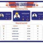 Bảng vàng thành tích CodeGym LeaderBoard tháng 08/2019