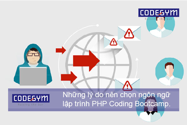 php-coding-bootcamp-3
