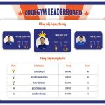 Quán quân đầu tiên trong năm 2020 của CodeGym Leaderboard là ai?