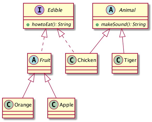 Lớp Animal và interface Edible
