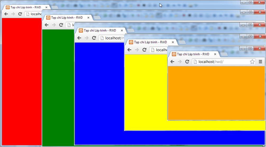 RWD với DIV và CSS