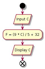 Mã hóa phần mềm giả mã và dòng chảy