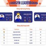 """Vinh danh top 3 """"chiến binh"""" tháng 4/2020 tại CodeGym Leader Board"""