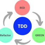 TDD – Phát triển hướng kiểm thử