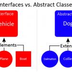 So sánh Abstract class và Interface