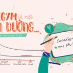 """Cuộc thi """"CodeGym là một con đường…"""" – cảm nhận từ CodeGymers"""
