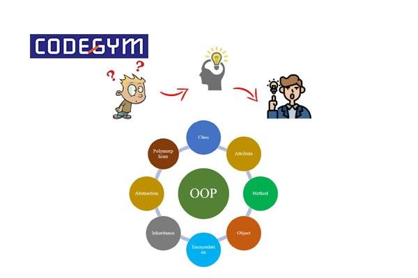 Tải ngay giáo trình lập trình hướng đối tượng pdf chất lượng
