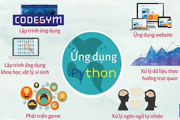 tai-lieu-huong-dan-lap-trinh-python-4